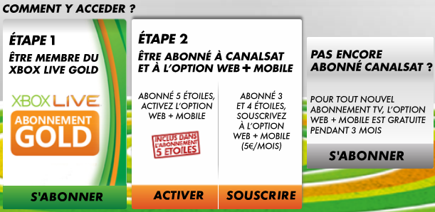 Détail des offres Canal+ et Canalsat sur Xbox 360