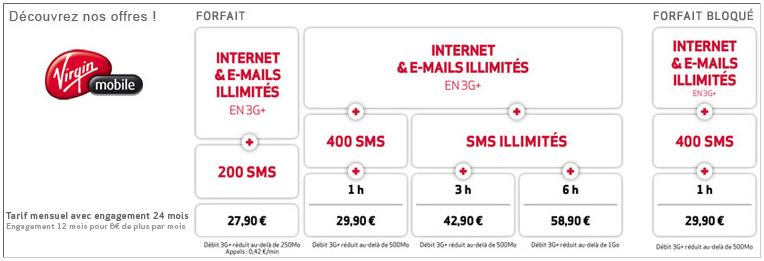 Détail des offres chez Virgin Mobile pour l'iPhone 4