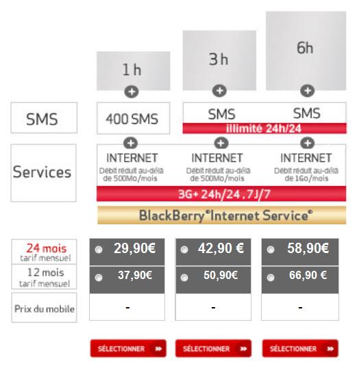 """Détail de forfaits """"very smartphones"""" de Virgin Mobile"""