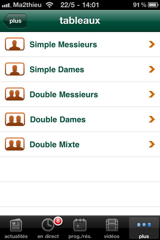 Roland Garros 2011 - Tableaux des rencontres