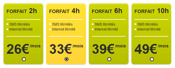 La Poste Mobile - Forfaits SMS + Web