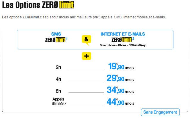 Zero Forfait - Les options Zéro Limit