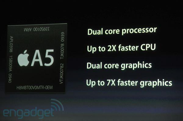 iPhone 4S - Processeur A5