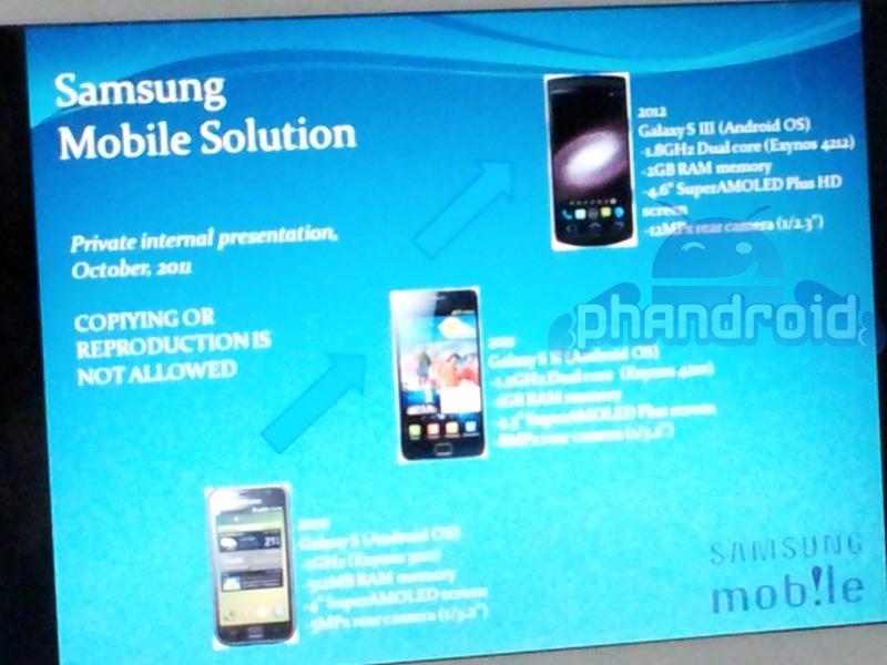 Le Samsung Galaxy S 3 refait parler de lui