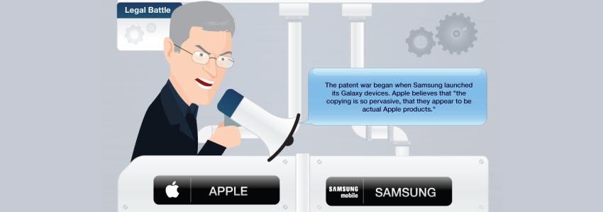 guerre des brevets apple vs samsung en 1 image. Black Bedroom Furniture Sets. Home Design Ideas