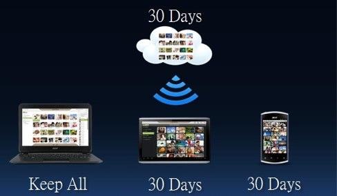 CES 2012 - AcerCloud