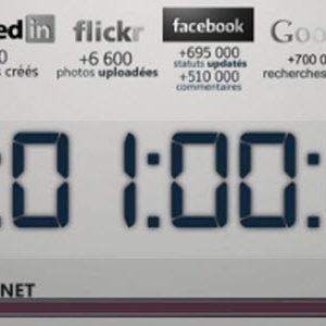 1 minute sur Internet en vidéo