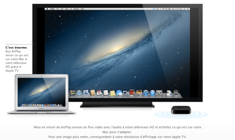 Mode Mirroir OS X Mountain Lion