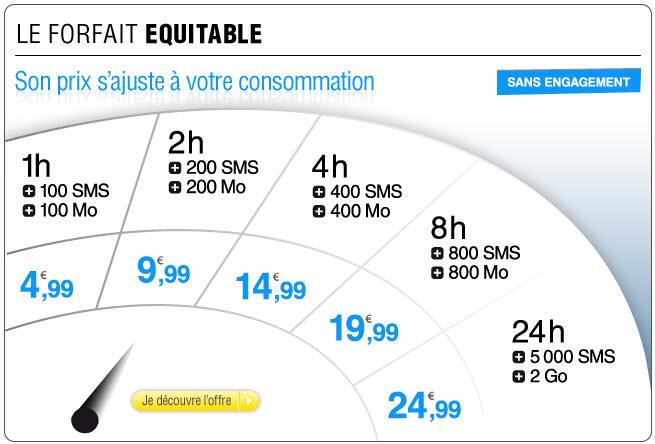 Zéro Forfait, le seul opérateur à proposer le Galaxy S3 à 0€... sur le papier