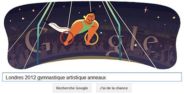 #Londres 2012 - Google met à l'honneur la gymnastique artistique - anneaux