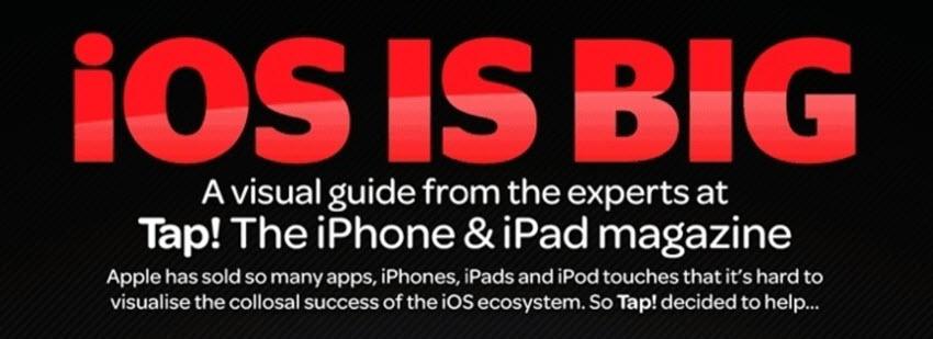 L'AppStore rapporte 1 000 $ à Apple toutes les secondes [infographie]