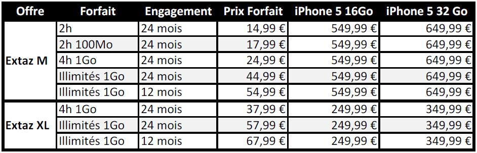 #iPhone5 - Où l'acheter et à quel prix?