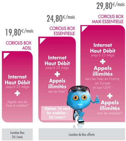 Coriolis lance 3 offres ADSL d'entrée de gamme en partenariat avec SFR
