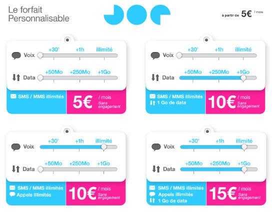 #JoeMobile lance le forfait personnalisable dès 5€