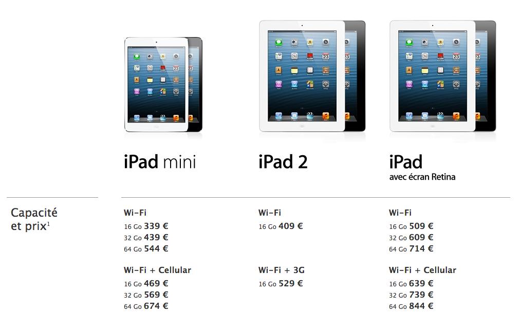 Gamme Apple iPad
