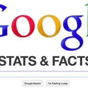 Les dates et chiffres clés de Google [Infographie]