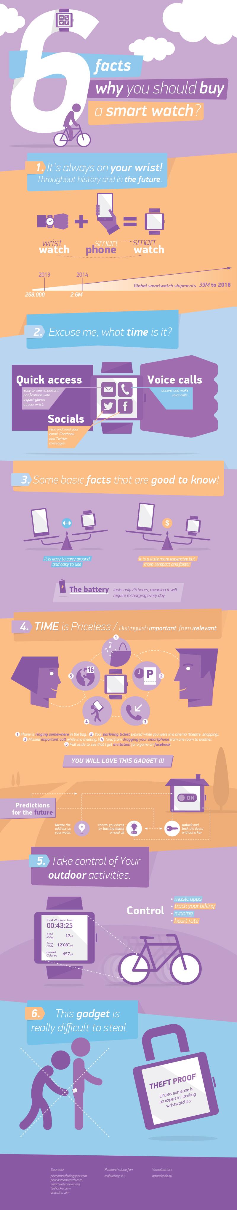 6 raisons de se laisser tenter par l'achat d'une smartwatch [infographie]