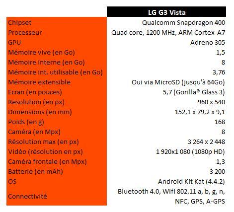 LG G3 Vista et LG G3 Stylus : 2 nouvelles déclinaisons du LG G3 ?