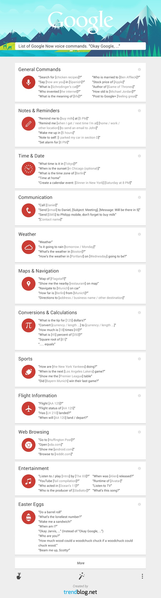 La liste des commandes Google Now (OK Google) en français [infographie]