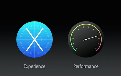 20150608_keynote_apple_ios9_2