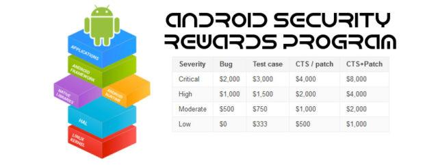 Android Security Reward Program