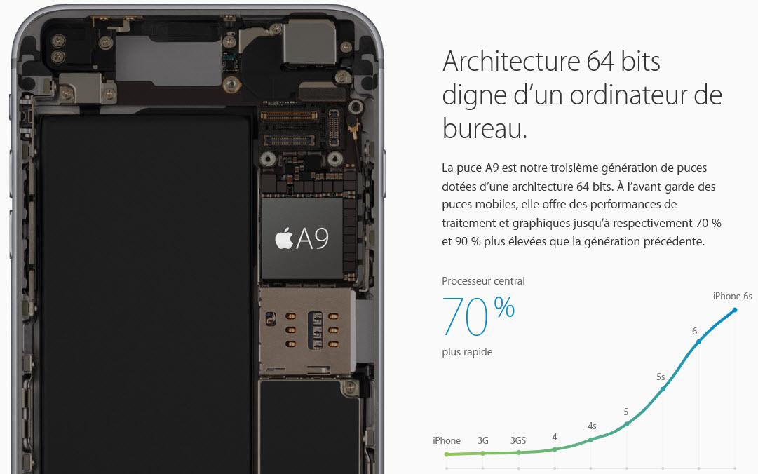 Tout sur les iPhone 6S et iPhone 6S Plus