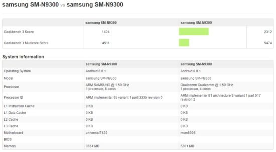 Samsung Galaxy Note7 : une version plus costaud serait en préparation