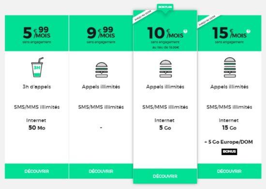 RED by SFR : les promos de la rentrée sur les offres Fibre et Mobiles !