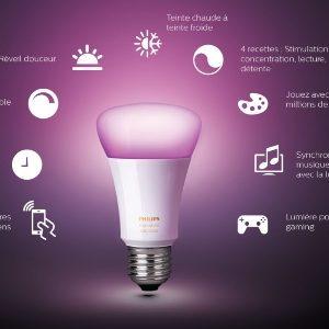 Philips Lighting annonce avoir signé de nouveaux partenariats Friends of Hue